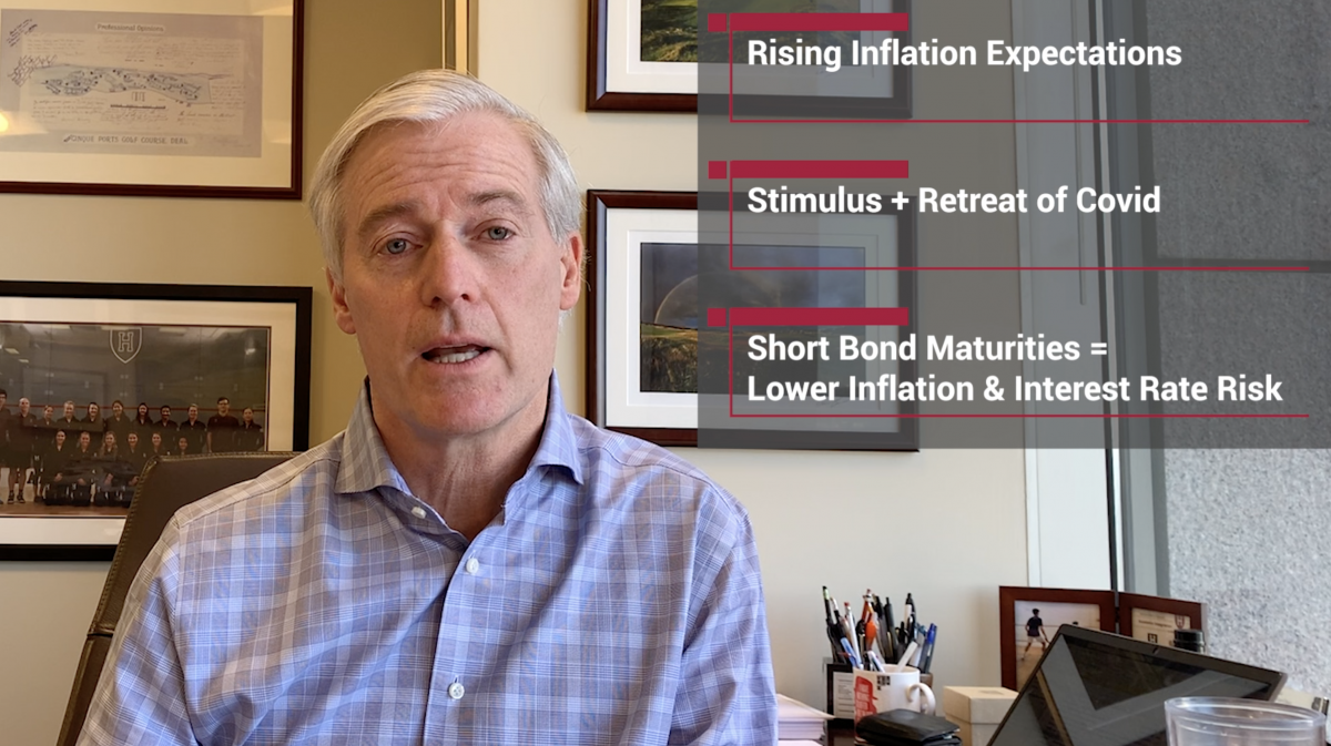 Rising Inflation Expectations